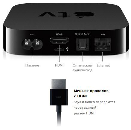 Подключитесь к Apple TV.